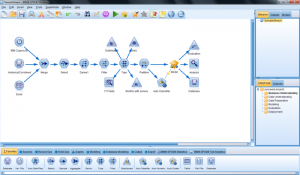 ۸۰۰px-SPSS_Modeler_Sample_Stream